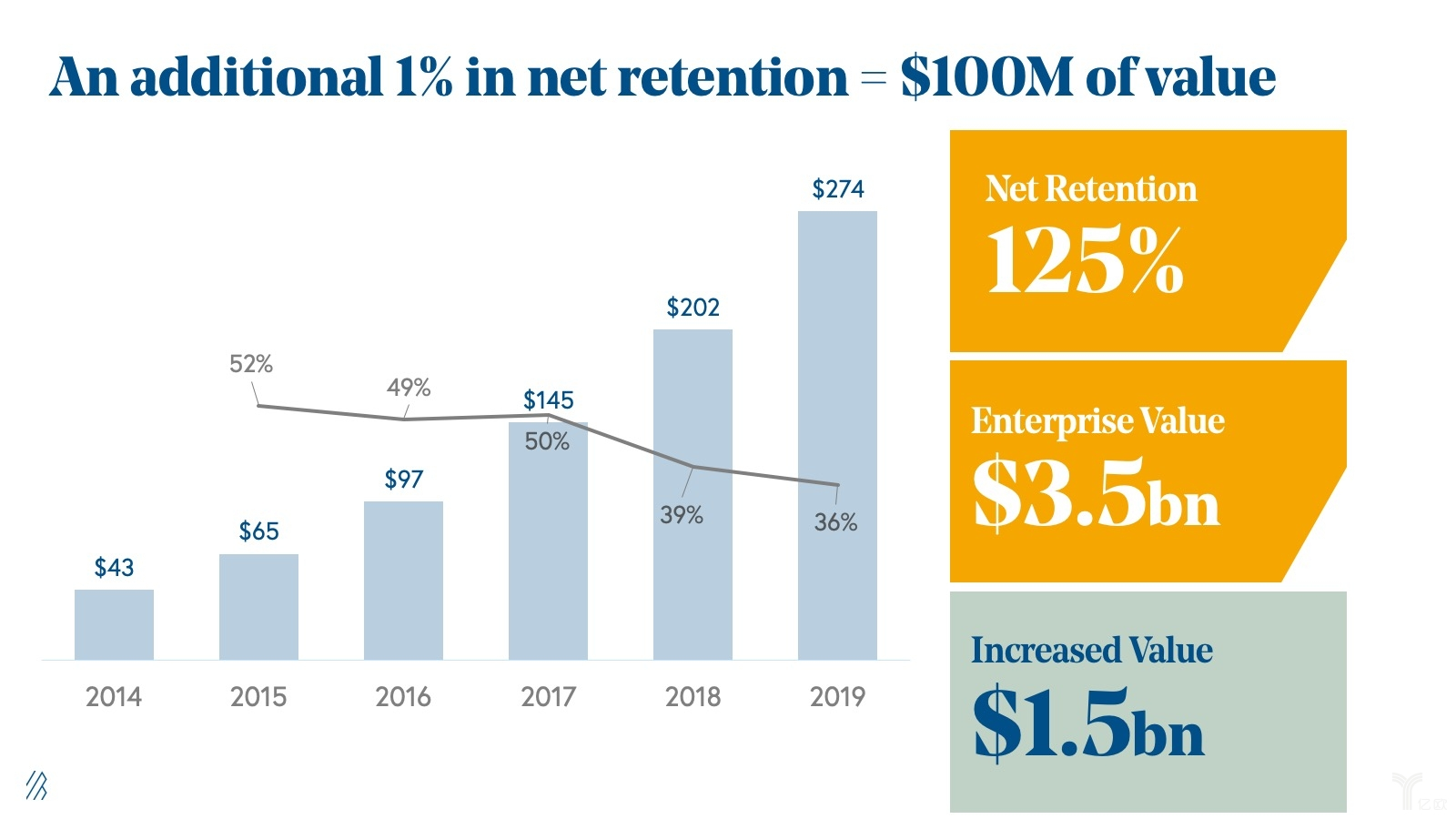 state-of-cloud-retention-increased-value.jpeg